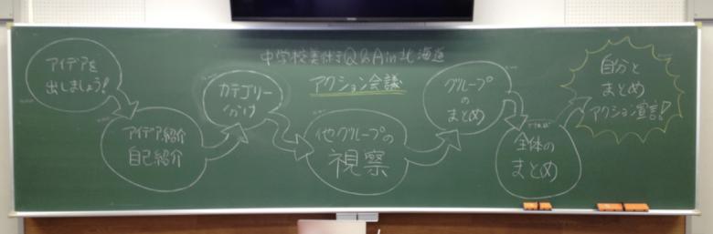 スクリーンショット 2015-01-17 18.34.48